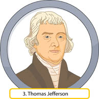 Presidents clipart jefferson Jefferson Kb Presidents Pictures for