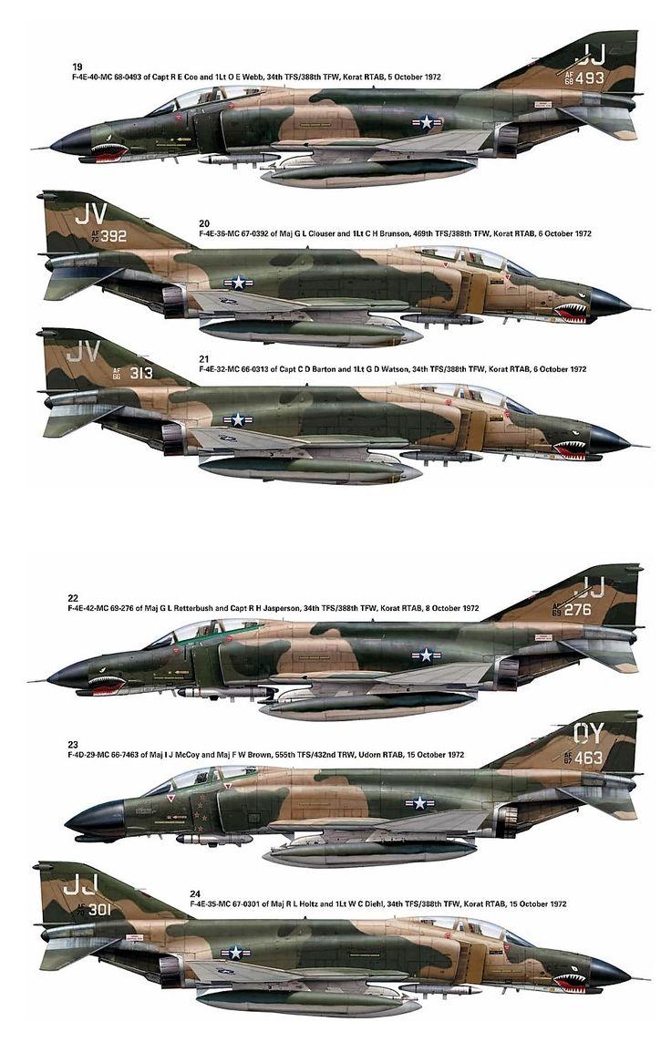 Jet Fighter clipart war weapon Find Pinterest fighters best Jet