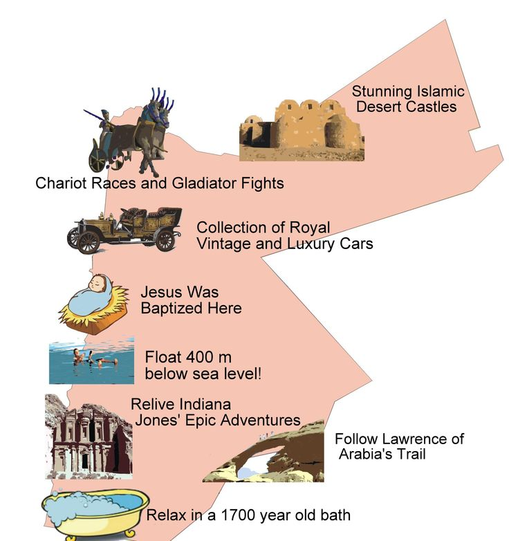 Jordania clipart easy Visiting easy your map! when
