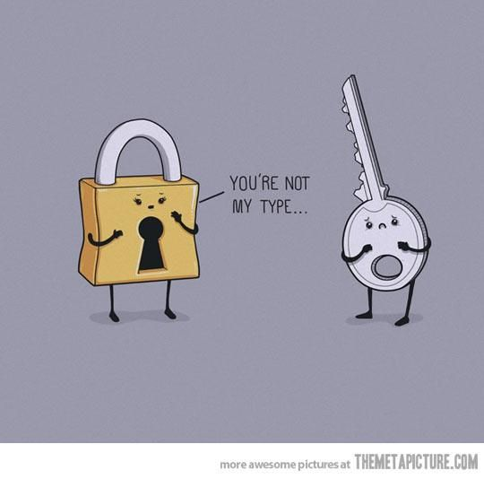 Lock clipart cute Lock images Humor Lost appreciate
