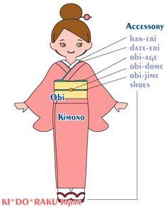 Kimono clipart clothes Kimonos  Women kimono traditional