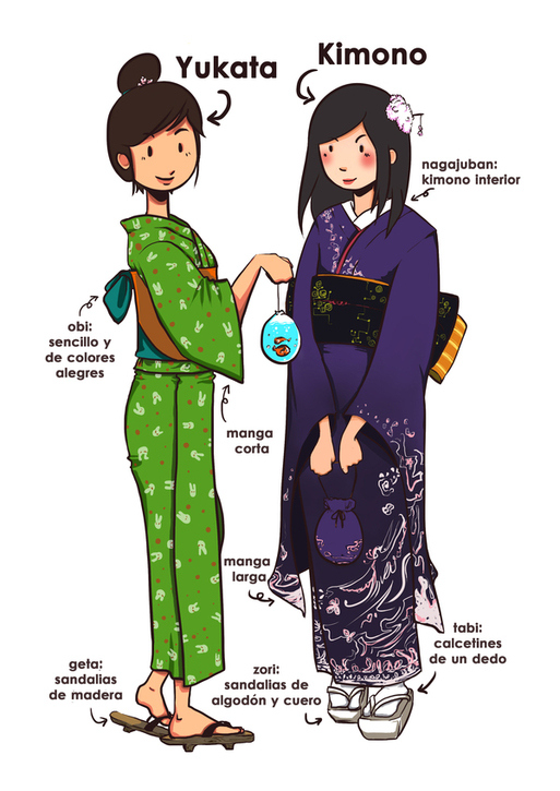 Kimono clipart yukata Kimonos Tokyo's Sightings Kimono in