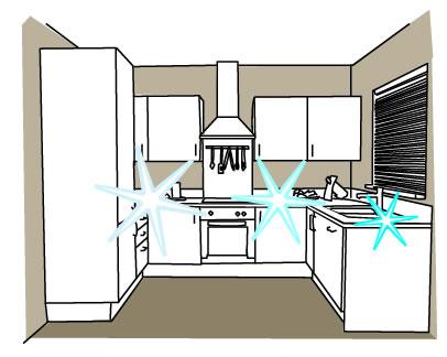 Kitchen clipart clean kitchen Clean BUILD How kitchen to