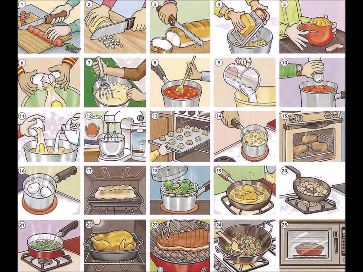 Baking clipart food preparation And English lesson preparation Food