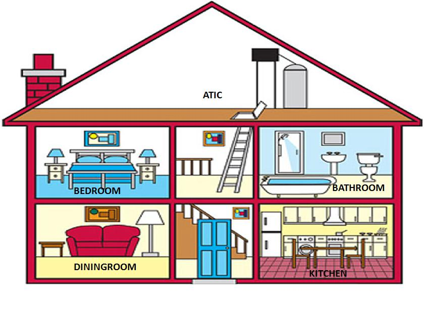 Kitchen clipart house room Clipart Google of house Alec's
