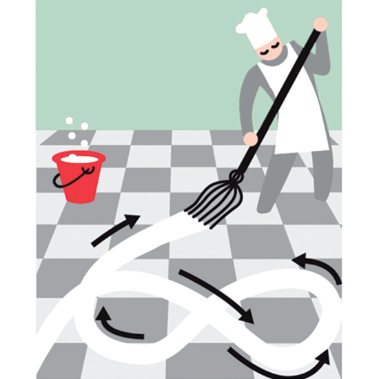 The Kitchen clipart kitchen cleaning Know Chefs Know Tips Best:
