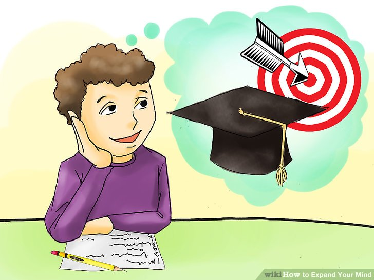 Knowledge clipart child mind Ways wikiHow Mind Expand Image