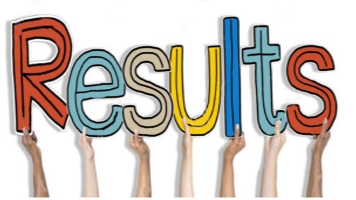 Knowledge clipart exam result Percentiles spread aspirant tests and