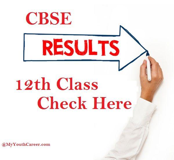 Knowledge clipart exam result CBSE on result CBSE Exam