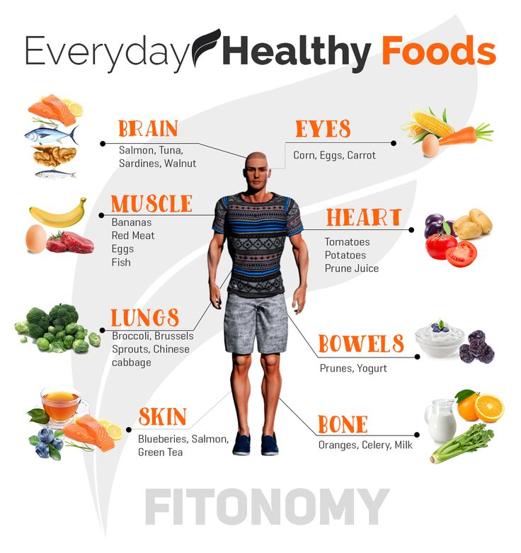 Knowledge clipart healthy mind Muscles on foods Pinterest about