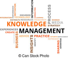 Knowledge clipart knowledge sharing Management Knowledge word  Illustrations