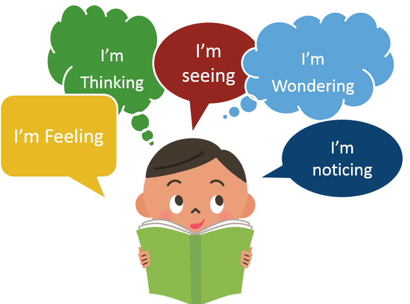 Knowledge clipart metacognition Habits http://moedu content/uploads/2014/09/metacognition org/wp Mind