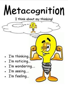 Knowledge clipart metacognition And metacognition:  my about