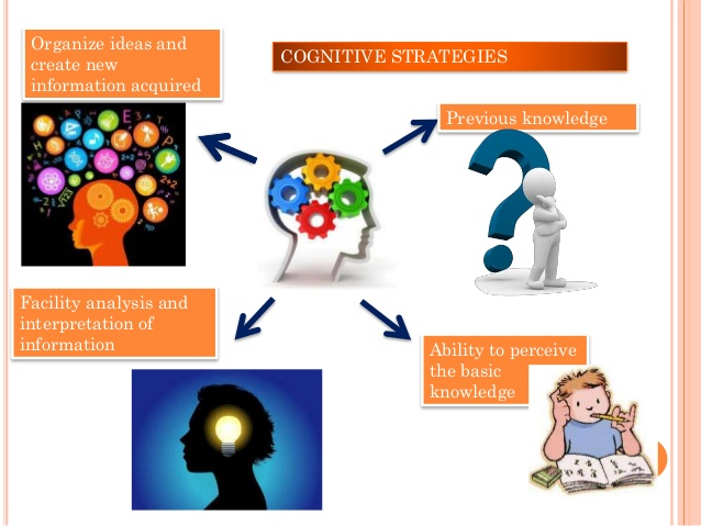 Knowledge clipart metacognition And  knowledge Previous 5
