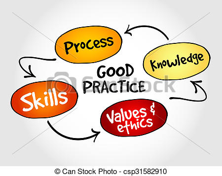 Knowledge clipart mind map Concept business Good mind map