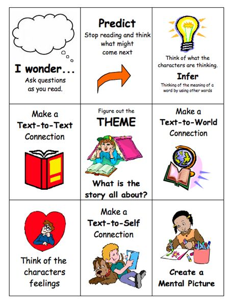 Knowledge clipart reading skill On Strategies 20+ for strategies