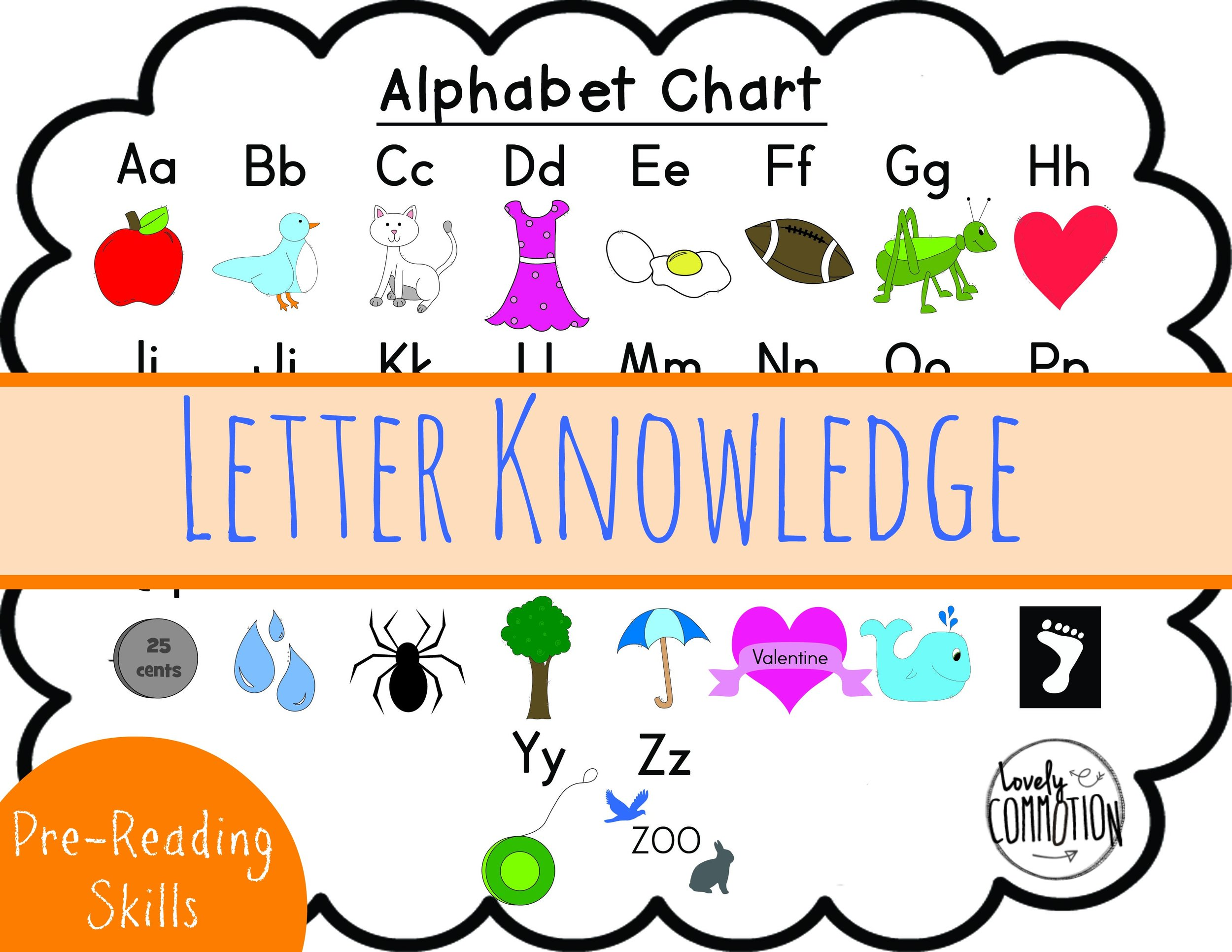 Knowledge clipart reading skill Skills Knowledge Pre Lovely Skills