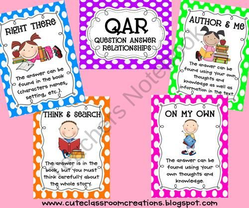 Knowledge clipart reading skill  images on 7 Comprehension