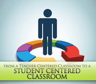 Knowledge clipart teacher teaching student Centered Moving Shift: the from