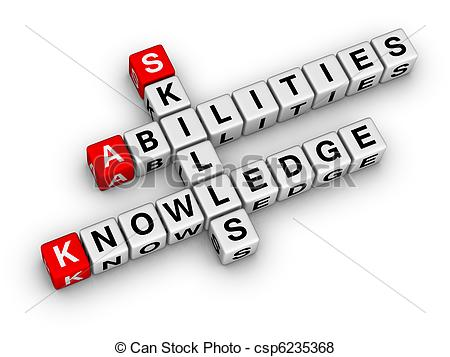 Knowledge clipart technical skill Abilities Illustration  Abilities Knowledge