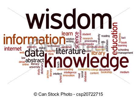 Wisdom clipart knowledge Word Data wisdom  knowledge