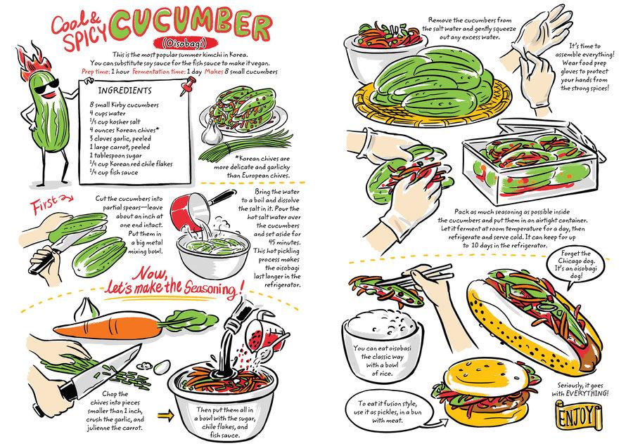 Bowl clipart cookbook Make Learn Cookbook A Food