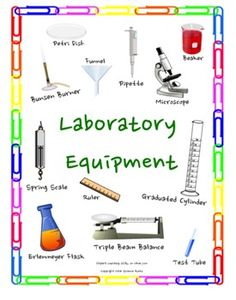 Science clipart safety equipment Clipart equipment Poster Equipment Equipment