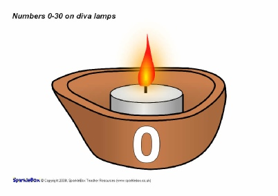 Oil Lamp clipart pongal (SB1852)  on lamps SparkleBox
