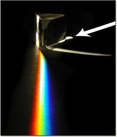 Lamps clipart rainbow colour Prism the of (cc) colours