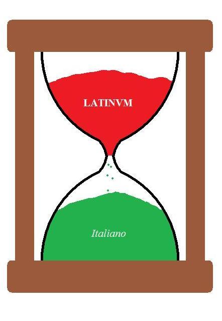 Latin clipart latin language Latin Latin Lissitchkov's a as