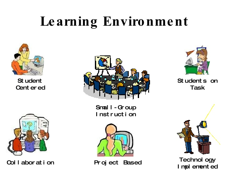 Library clipart learning environment Learner Art  Art Instruction
