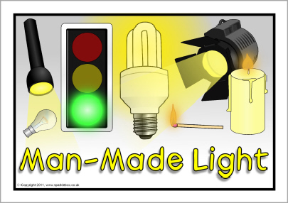 Bulb clipart natural light source Light SparkleBox display posters Natural