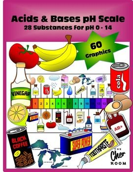 Liquid clipart acids and base Pinterest images Scale  100