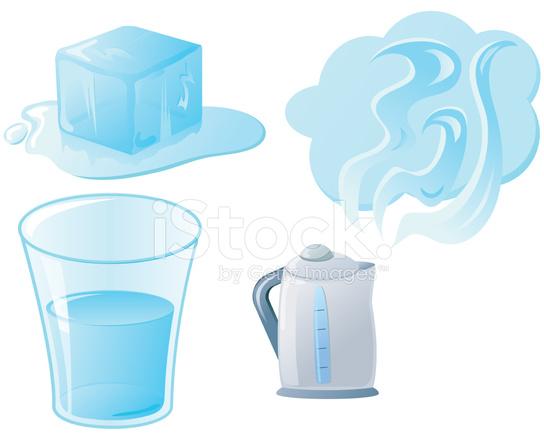 Liquid clipart ciencias Solid Gas of States