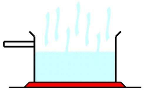 Liquid clipart evaporation Simple Wikipedia the free English