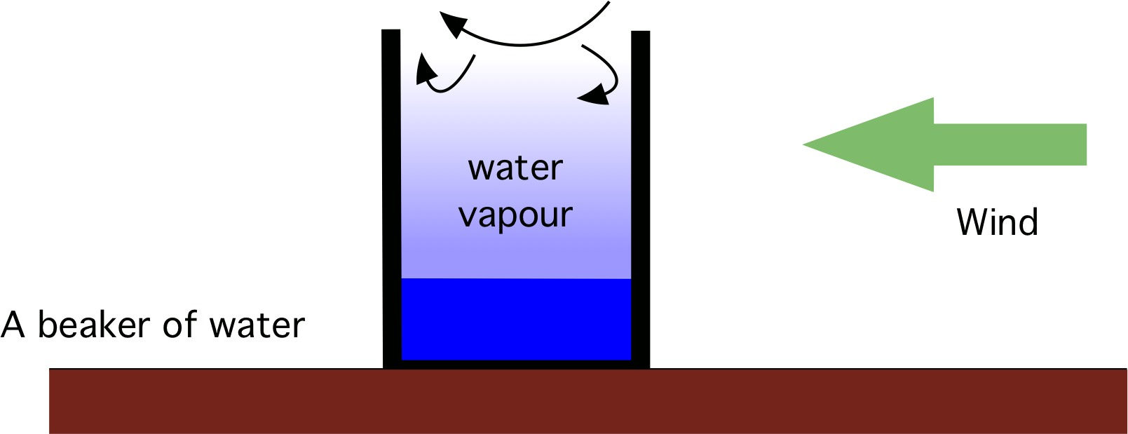 Liquid clipart water fountain Evaporated Breakfast near of constantly