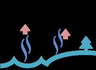 Liquid clipart evaporation Key Dictionary Evaporation Sign evaporation