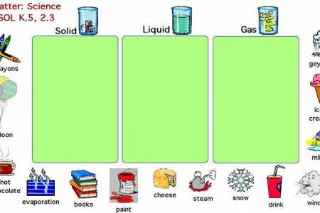 Liquid clipart gas Gas liquids DA picture sort