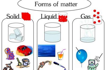 Liquid clipart gas Molecules Clip  Gas ClipartFest