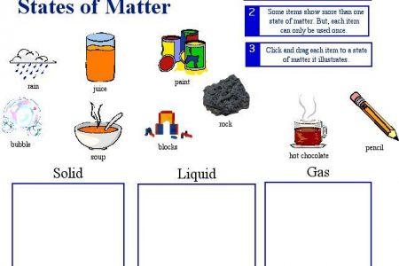 Liquid clipart gas Gas Art Art Solid StatementMatter