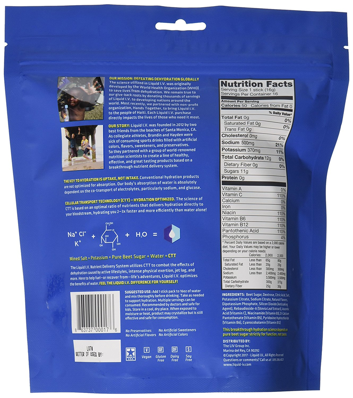 Liquid clipart hydrate I Personal Liquid Multiplier V