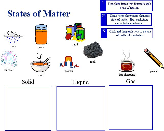 Liquid clipart natural science Clip Statement this Matter of