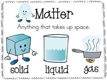 Liquid clipart natural science Best Liquid ideas definition 25+
