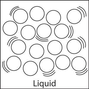 Particle clipart energy In molecules Lesson each