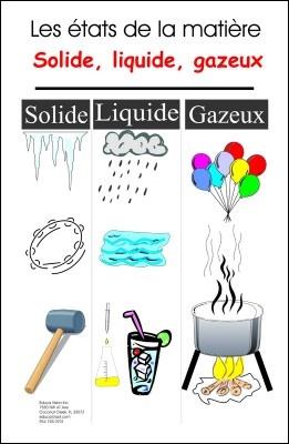 Liquid clipart school Solid liquid chart on Pinterest