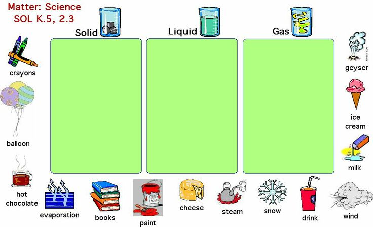 Liquid clipart solid Clipart Free on Clip Solid