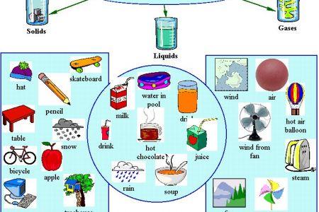 Liquid clipart solid Matter composed Liquid Gas or