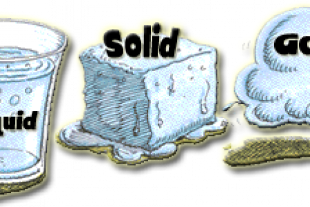 Liquid clipart solid Solid copypng use Liquid Art