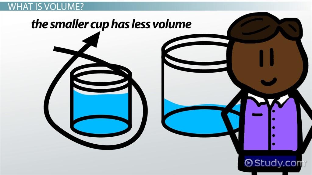 Area clipart volume science #4