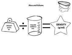 Area clipart volume science #3